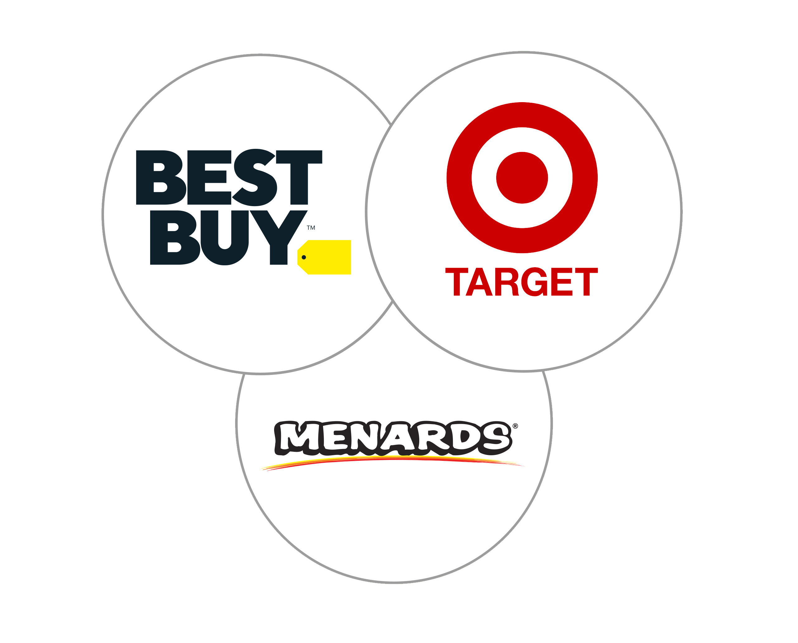Retailers such as Best Buy, Target, Menards